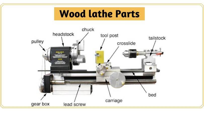 Wood Lathe parts